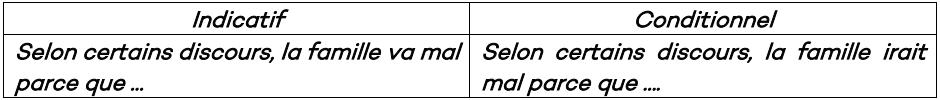 méthodologie écriture personnelle bts
